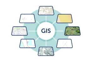 GIS written in a circle surrounded by squares of various mapping types